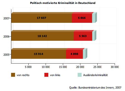 politische-kriminalitaet.jpg
